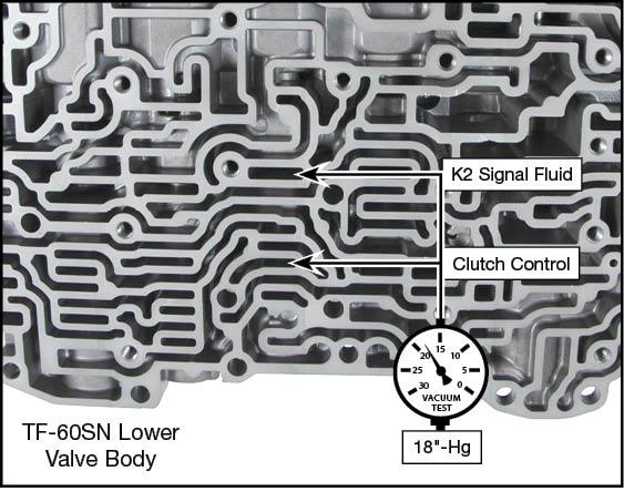 09G, 09K, 09M, 6F21WA, TF-60SN K2 Clutch Control Valve Kit Vacuum Test Locations
