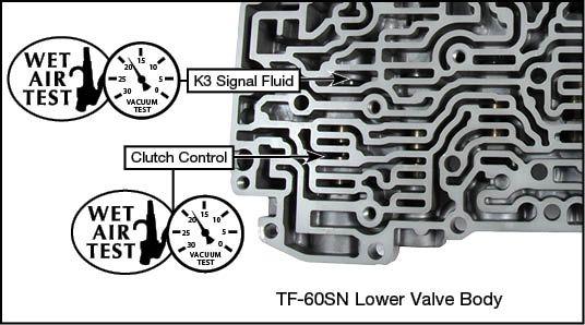 09G, 09K, 09M, 6F21WA, TF-60SN K3 Clutch Control Valve Kit Vacuum Test Locations