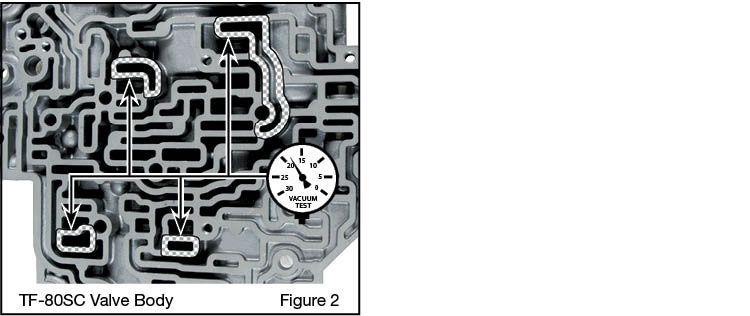 09G, 09K, 09M, 6F21WA, TF-60SN, TF-80SC, TF-80SC, TF-81SC Spring Adjuster Kit Vacuum Test Locations