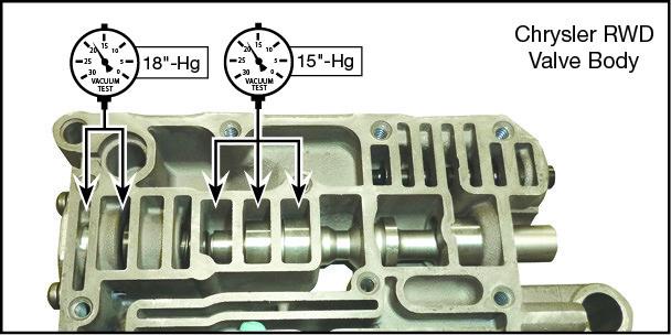 42RE, 42RH, 44RE, 44RH, 46RE, 46RH, 47RE, 47RH, A727, A904 Oversized Lube Regulated Pressure Regulator Valve Kit Vacuum Test Locations