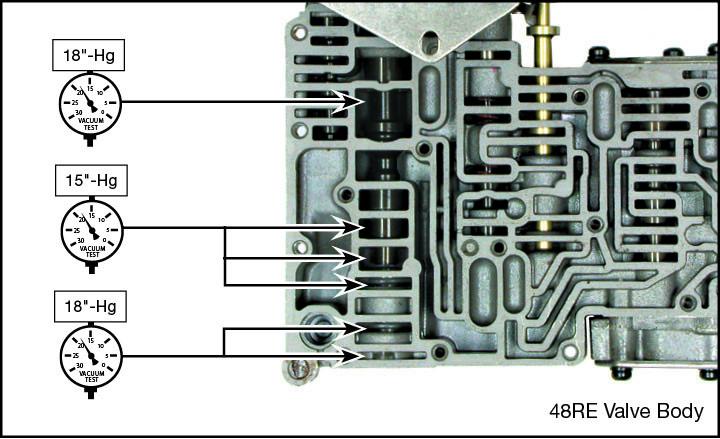 48RE Oversized Lube Regulated Pressure Regulator Valve & Line/TV Pressure Plug Kit Vacuum Test Locations