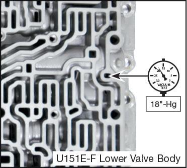 U151E, U151F, U250E Boost Valve Kit Vacuum Test Locations