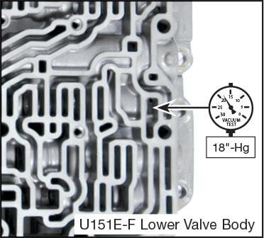 U151E, U151F, U250E B1 Apply Control Plunger Kit Vacuum Test Locations