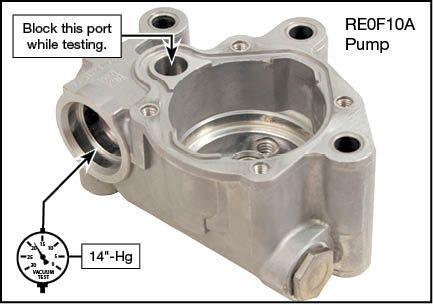 JF011E (RE0F10A), JF015E (RE0F11A), JF016E (RE0F10D), JF017E (RE0F10E) Oversized Pump Flow Control Valve Vacuum Test Locations