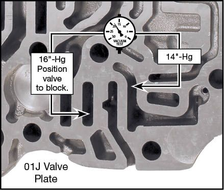 01J Oversized Clutch Control (KSV) Valve Kit Vacuum Test Locations