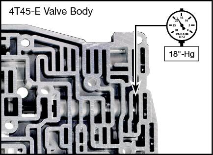 4T40-E, 4T45-E Boost Valve Kit Vacuum Test Locations