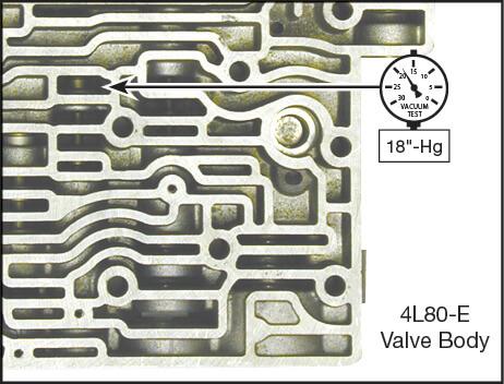 4L80-E, 4L85-E Actuator Feed Limit Valve Kit Vacuum Test Locations