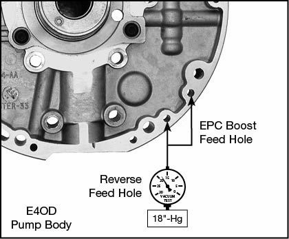 4R100, E4OD Boost Valve Kit Vacuum Test Locations