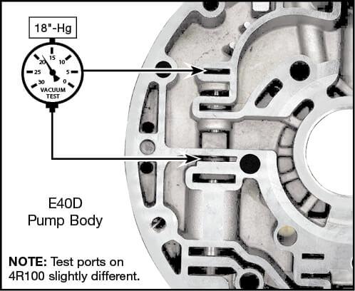 4R100, E4OD Line-To-Lube Pressure Regulator Valve Vacuum Test Locations