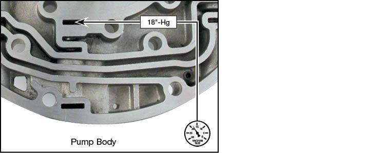 4R100, E4OD Oversized Converter Clutch Regulator Valve Kit Vacuum Test Locations