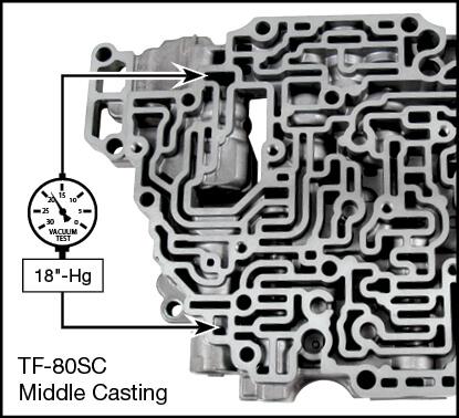 TF-80SC, TF-81SC Oversized Main Pressure Regulator & Boost Valve Kit Vacuum Test Locations