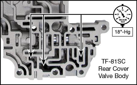 TF-81SC Solenoid Modulator Accumulator Piston Kit Vacuum Test Locations