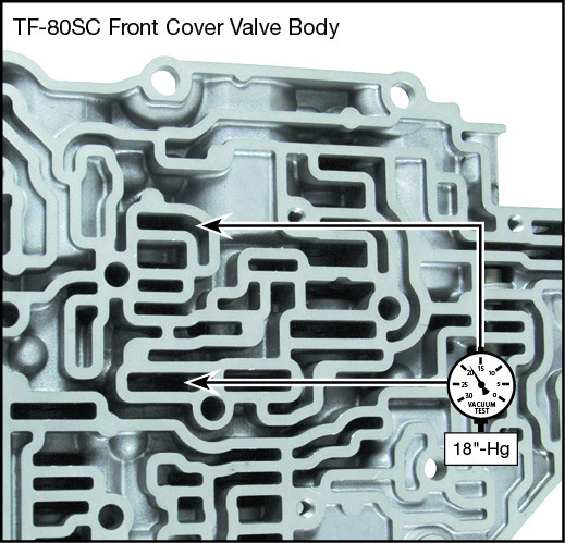TF-80SC, TF-81SC B1 Band Control Valve Kit Vacuum Test Locations
