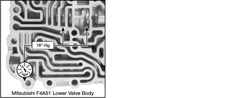 A5GF1, A5HF1, F4A41/42/51, F5A51 Oversized Pressure Regulator Valve Vacuum Test Locations