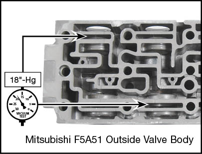 A5GF1, F4A41/42/51, F5A51, R4/V4A51, R5A51, V5A51 Pressure Control Valve Kit Vacuum Test Locations