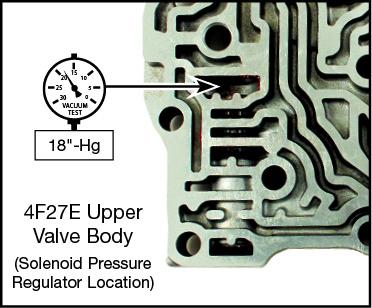 4F27E, FN4A-EL, FNR5, FS5A-EL Oversized Solenoid Pressure Regulator or Converter Relief Valve Vacuum Test Locations