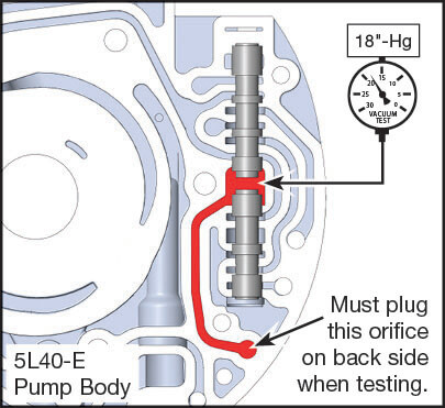5L40-E, 5L50-E Oversized TCC Control & Enable Valve Kit Vacuum Test Locations