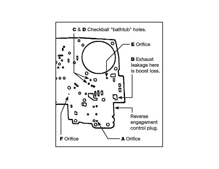 A4LD Boost Valve Kit Vacuum Test Locations