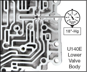 U140E, U140F, U240E, U241E Boost Valve Kit Vacuum Test Locations