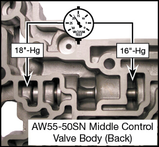 55-50SN, 55-51SN Oversized Pressure Regulator & Boost Valve Kit Vacuum Test Locations