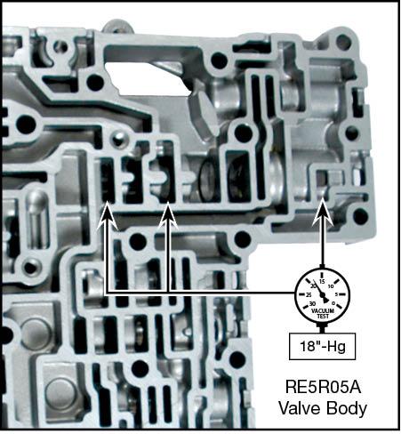 JR710E, JR711E, JR712E, RE5R05A, RE7R01A Oversized Pressure Regulator & Boost Valve Kit Vacuum Test Locations