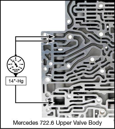 722.6 Oversized Manual Valve Vacuum Test Locations