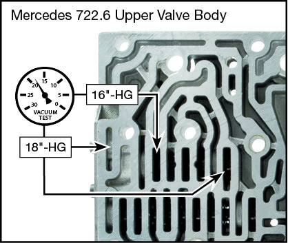 722.6 Oversized 3-4 Overlap Control Valve Kit Vacuum Test Locations
