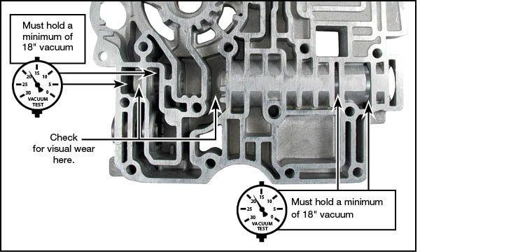 4T80-E Oversized Pressure Regulator & Boost Valve Kit Vacuum Test Locations