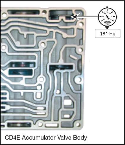 CD4E, LA4A-EL Forward Accumulator Piston Kit Vacuum Test Locations