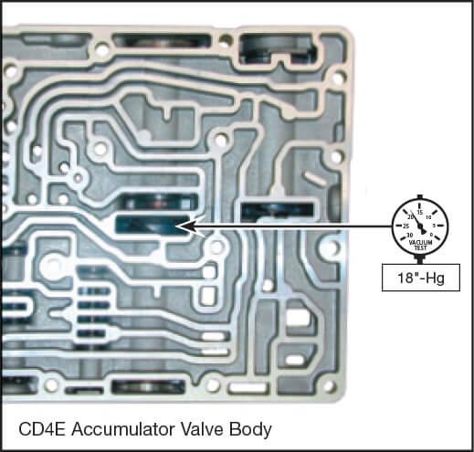 CD4E, LA4A-EL Low/Reverse Accumulator Piston Kit Vacuum Test Locations
