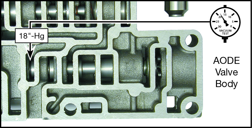 4R70W, AODE Main Pressure Regulator Valve Vacuum Test Locations