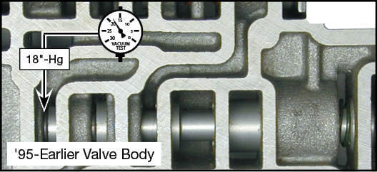 4R70W, AODE Oversized Pressure Regulator & Boost Valve Kit Vacuum Test Locations