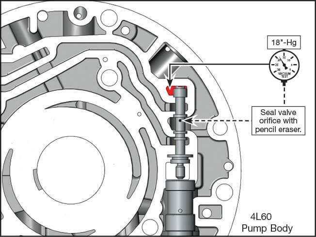 200-4R, 4L60 Oversized Pressure Regulator Valve Vacuum Test Locations