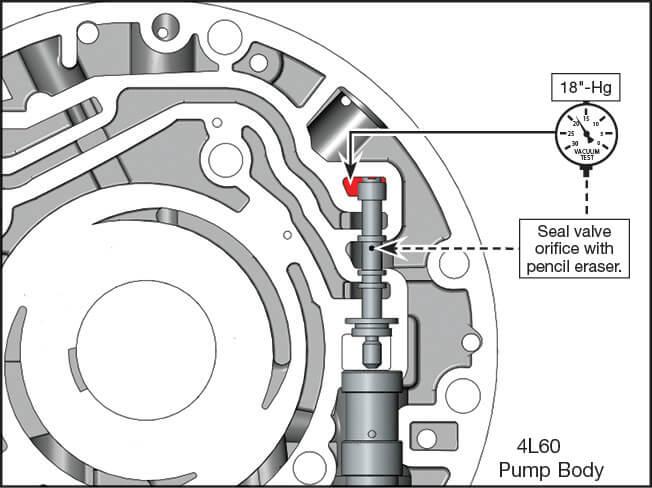 4L60-E, 4L65-E, 4L70-E Oversized Pressure Regulator Valve Vacuum Test Locations