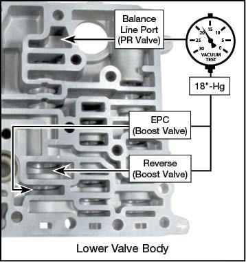 A4CF1, A4CF2 Boost Valve Kit Vacuum Test Locations