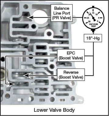 A4CF1, A4CF2 Oversized Pressure Regulator Valve Kit Vacuum Test Locations