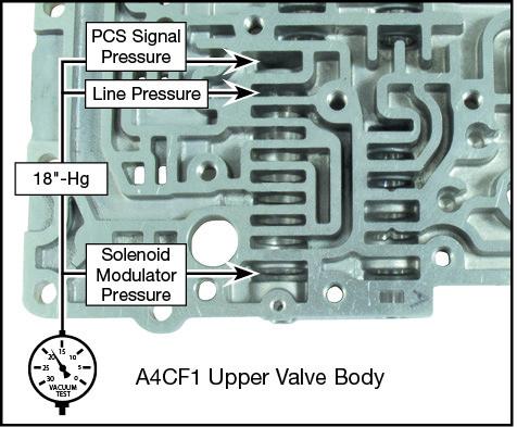 A4CF1, A4CF2 Oversized Damper Clutch Control Valve Kit Vacuum Test Locations