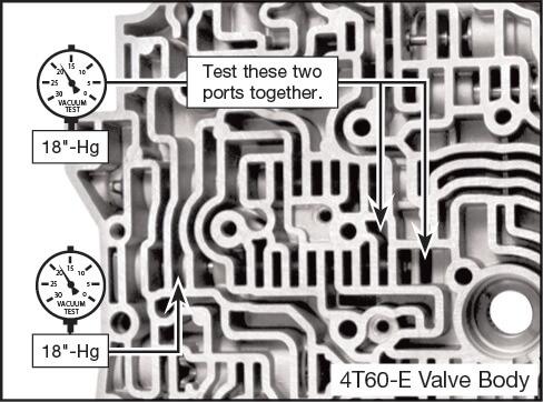 4T60-E, 4T65-E 3-2 Manual Downshift Valve Vacuum Test Locations