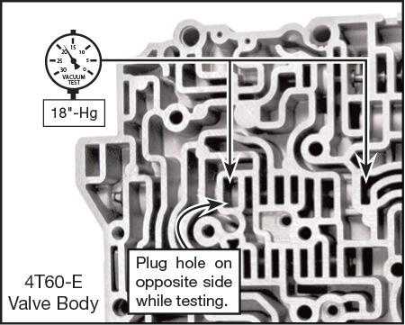 4T60-E, 4T65-E 4-3 Manual Downshift Valve Vacuum Test Locations