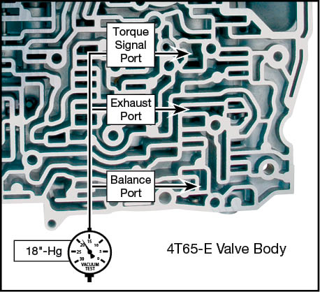 4T65-E Oversized 1-2 Accumulator Valve Vacuum Test Locations