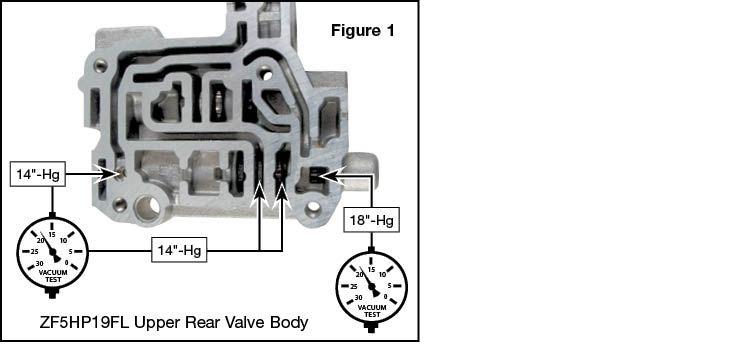 ZF5HP19 Oversized Pressure Modulator Valve Kit Vacuum Test Locations
