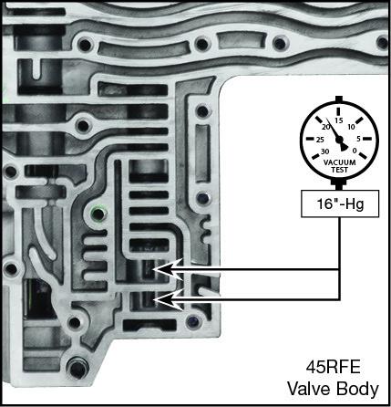 40TE, 40TES, 41AE, 41TE, 41TES, 42LE, 42RLE, 45RFE, 545RFE, 62TE, 65RFE, 66RFE, 68RFE Solenoid Switch Valve Plug Kit Vacuum Test Locations