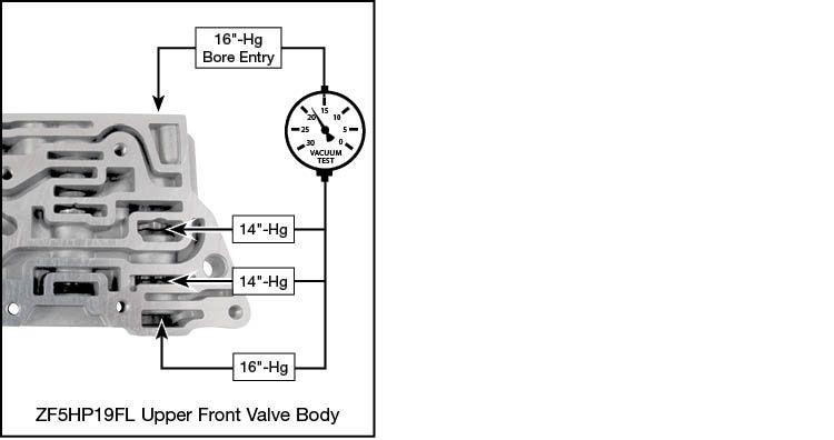 ZF5HP19 Oversized Lubrication Valve Kit Vacuum Test Locations