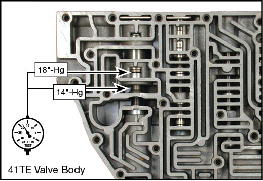 40TE, 41AE, 41TE, 42LE, 42RLE Oversized Pressure Regulator Valve Vacuum Test Locations