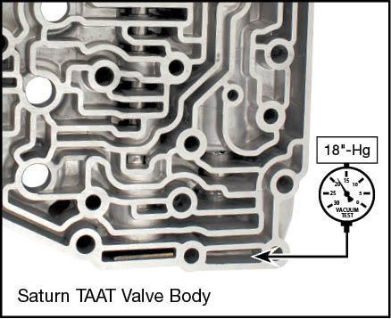 TAAT Pressure Regulator Sleeve Kit Vacuum Test Locations