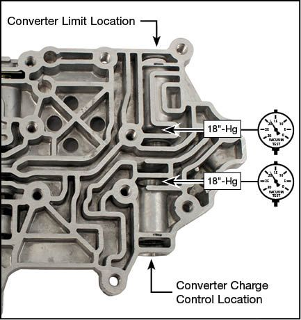 TAAT Oversized Converter Limit or Converter Charge Control Valve Kit Vacuum Test Locations