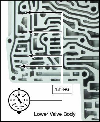 6R100, 6R60, 6R75, 6R80 (2009-2014), 6R80 (2015-Later), ZF6HP19, ZF6HP26, ZF6HP32 Oversized Clutch A Control Valve Kit Vacuum Test Locations