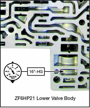 ZF6HP21, ZF6HP28, ZF6HP34 Pressure Regulator Sleeve Vacuum Test Locations