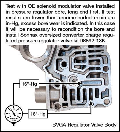 Honda, Acura 4-Speed, 3-Shaft, Honda, Acura 5-Speed Converter Charge Regulated Pressure Regulator Valve Vacuum Test Locations