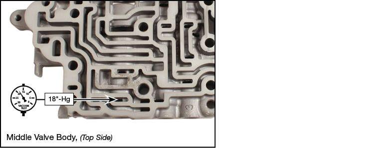 U660E, U660F Reverse Boost Valve Kit Vacuum Test Locations